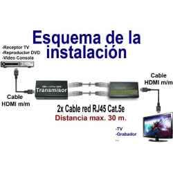 EXTENSOR HDMI 1080P HASTA 30M CON 2 CABLES LAN UTP