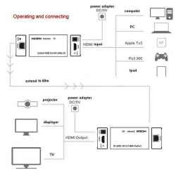EXTENSOR HDMI 1080P HASTA 60M 1xUTP LAN CON IR